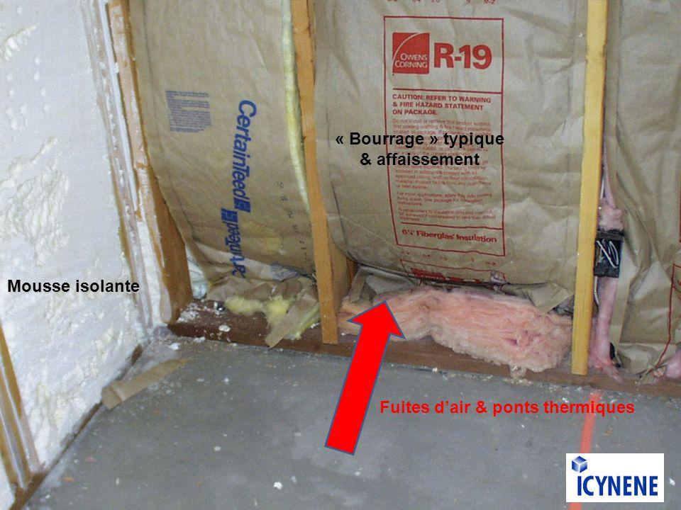 Mousse isolante « Bourrage » typique & affaissement Fuites dair & ponts thermiques
