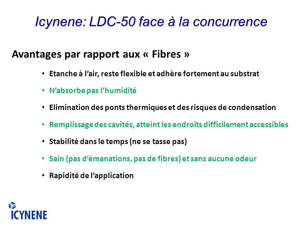 Icynene: LDC-50 face à la concurrence Avantages par rapport aux « Fibres » Etanche à lair, reste flexible et adhère fortement au substrat Nabsorbe pas