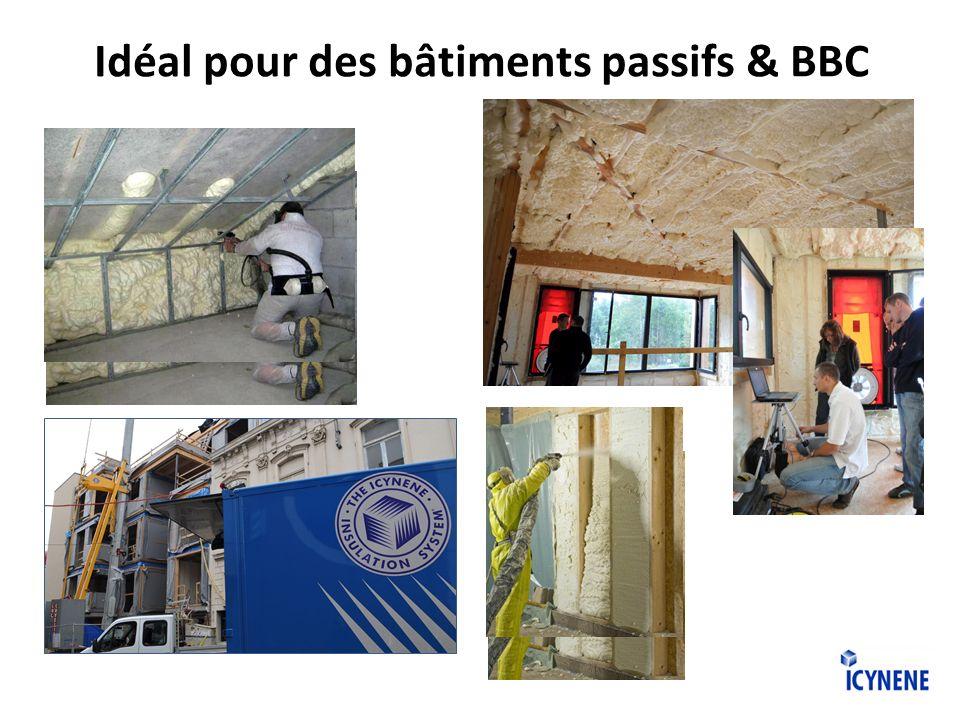 Idéal pour des bâtiments passifs & BBC