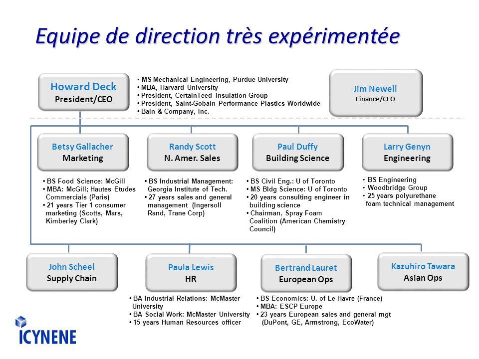 BS Food Science: McGill MBA: McGill; Hautes Etudes Commercials (Paris) 21 years Tier 1 consumer marketing (Scotts, Mars, Kimberley Clark) Equipe de di