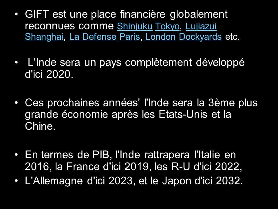 GIFT est une place financière globalement reconnues comme Shinjuku Tokyo, Lujiazui Shanghai, La Defense Paris, London Dockyards etc. ShinjukuTokyoLuji