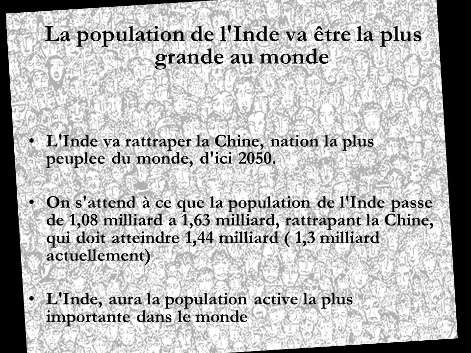 La population de l'Inde va être la plus grande au monde L'Inde va rattraper la Chine, nation la plus peuplee du monde, d'ici 2050. On s'attend à ce qu