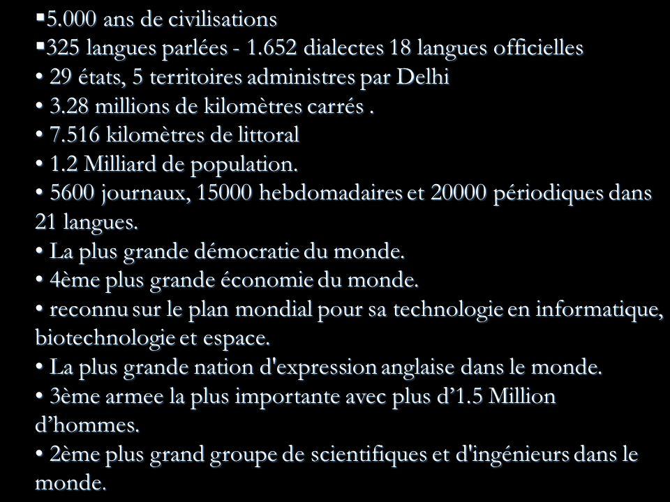 5.000 ans de civilisations 5.000 ans de civilisations 325 langues parlées - 1.652 dialectes 18 langues officielles 325 langues parlées - 1.652 dialect