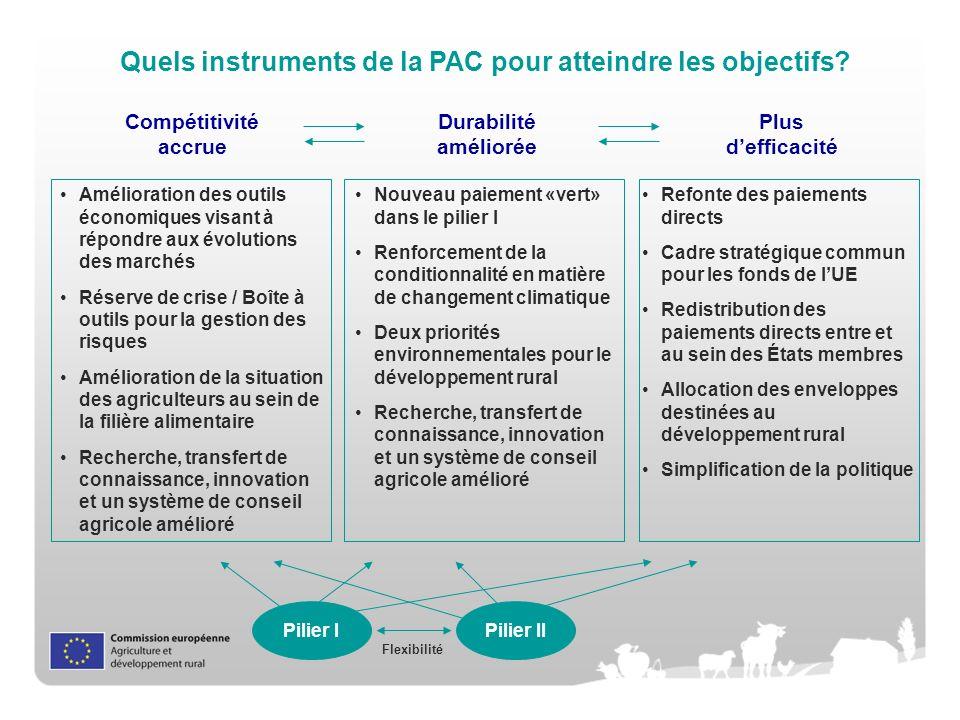 Quels instruments de la PAC pour atteindre les objectifs.