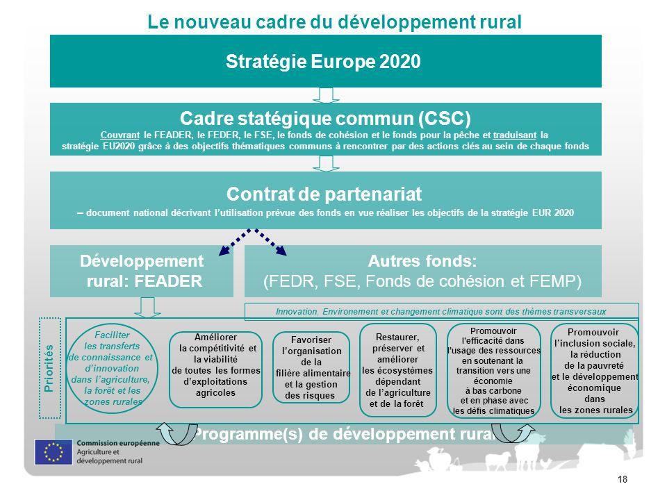 18 Le nouveau cadre du développement rural Cadre statégique commun (CSC) Couvrant le FEADER, le FEDER, le FSE, le fonds de cohésion et le fonds pour la pêche et traduisant la stratégie EU2020 grâce à des objectifs thématiques communs à rencontrer par des actions clés au sein de chaque fonds Contrat de partenariat – document national décrivant lutilisation prévue des fonds en vue réaliser les objectifs de la stratégie EUR 2020 Développement rural: FEADER Autres fonds: (FEDR, FSE, Fonds de cohésion et FEMP) Programme(s) de développement rural Stratégie Europe 2020 Promouvoir linclusion sociale, la réduction de la pauvreté et le développement économique dans les zones rurales Améliorer la compétitivité et la viabilité de toutes les formes dexploitations agricoles Favoriser lorganisation de la filière alimentaire et la gestion des risques Restaurer, préserver et améliorer les écosystèmes dépendant de lagriculture et de la forêt Promouvoir lefficacité dans lusage des ressources en soutenant la transition vers une économie à bas carbone et en phase avec les défis climatiques Faciliter les transferts de connaissance et dinnovation dans lagriculture, la forêt et les zones rurales Priorités Innovation, Environement et changement climatique sont des thèmes transversaux