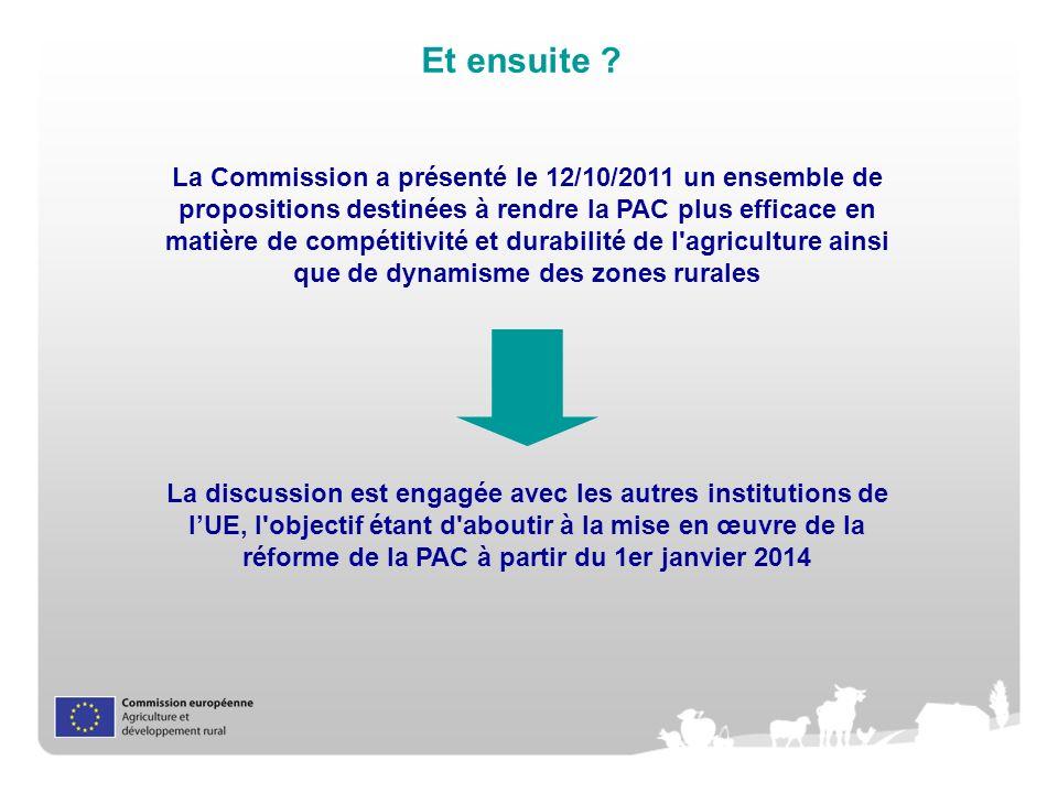 Et ensuite ? La Commission a présenté le 12/10/2011 un ensemble de propositions destinées à rendre la PAC plus efficace en matière de compétitivité et