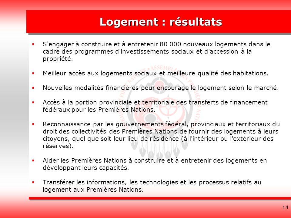 14 Logement : résultats S engager à construire et à entretenir 80 000 nouveaux logements dans le cadre des programmes d investissements sociaux et d accession à la propriété.