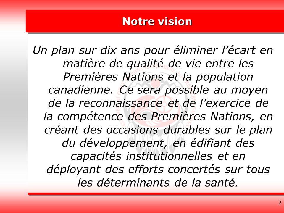 3 Le défi sur 10 ans Éliminer lécart en matière de qualité de vie entre les Premières Nations et la population canadienne : – En accordant la priorité absolue à léradication de la pauvreté; – En définissant des objectifs sur 10 ans pour jalonner le travail qui nous attend; – En adoptant une politique holistique et un modèle de planification axé sur les 14 déterminants clés de la santé, associés à des indicateurs de rendement; – En définissant des objectifs réalisables, des priorités immédiates et des améliorations mesurables sur cette période de 10 ans; – En obtenant lengagement de tenir une série de rencontre des premiers ministres pour maintenir laccent sur les questions touchant les Premières Nations et mesurer les progrès réalisés au fil du temps.