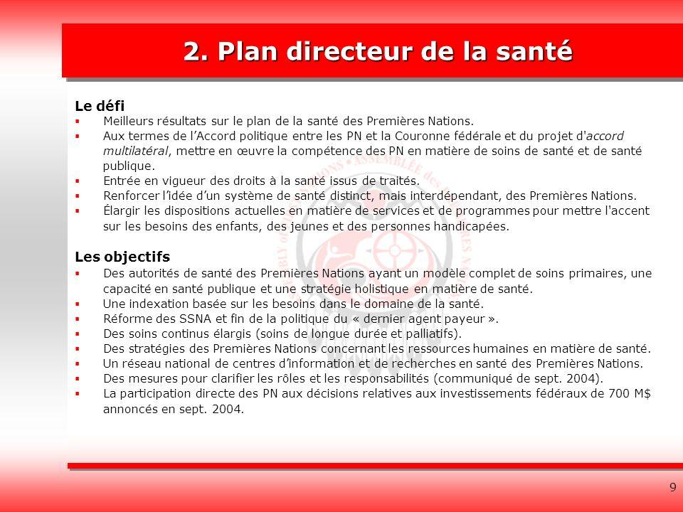9 2. Plan directeur de la santé Le défi Meilleurs résultats sur le plan de la santé des Premières Nations. Aux termes de lAccord politique entre les P