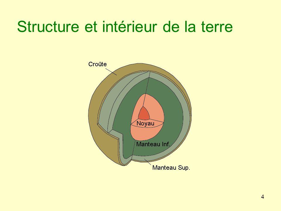 4 Structure et intérieur de la terre