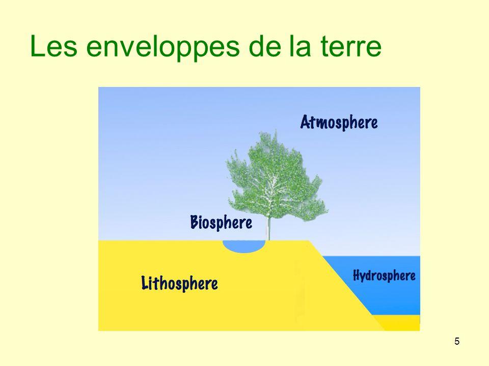 25 La Biosphère Cest la zone de la terre qui contient toutes les formes de vie : plantes, animaux, bactéries, etc.
