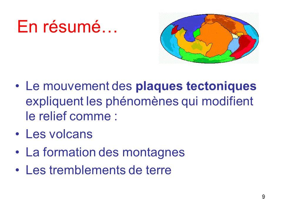 9 Le mouvement des plaques tectoniques expliquent les phénomènes qui modifient le relief comme : Les volcans La formation des montagnes Les tremblements de terre En résumé…