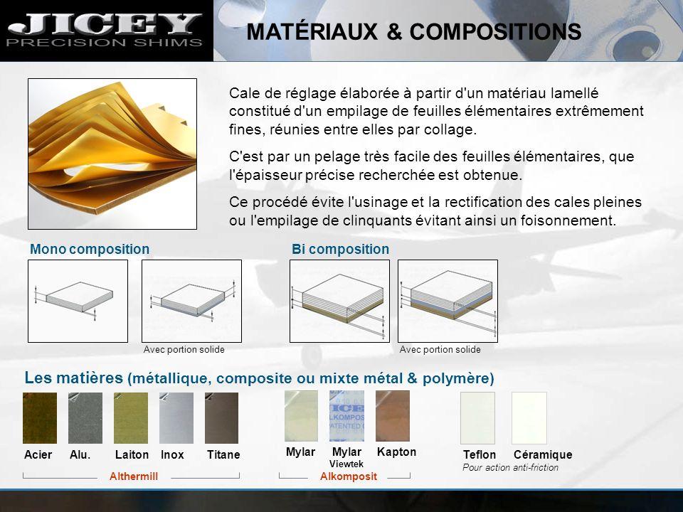 MATÉRIAUX & COMPOSITIONS Mono compositionBi composition Avec portion solide AcierAlu.LaitonInoxTitaneMylarCéramiqueTeflonKapton Pour action anti-frict