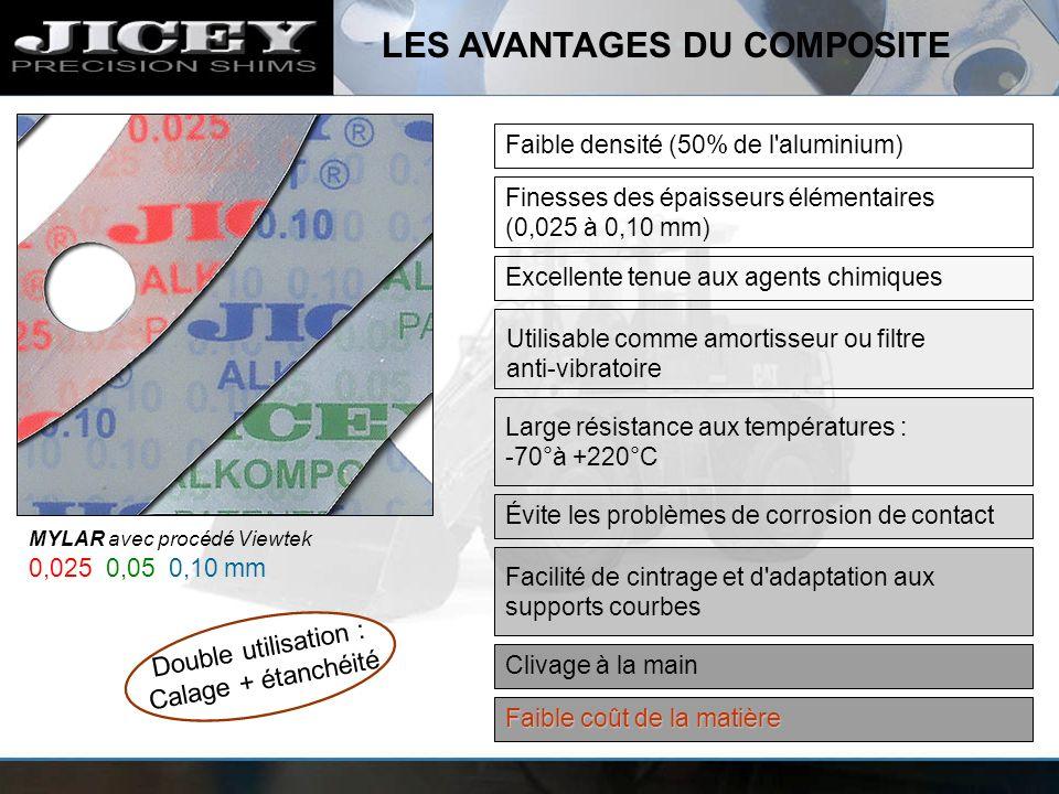 LES AVANTAGES DU COMPOSITE Faible densité (50% de l'aluminium) MYLAR avec procédé Viewtek Finesses des épaisseurs élémentaires (0,025 à 0,10 mm) Excel