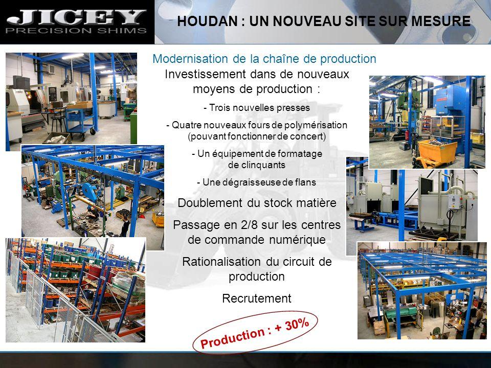 HOUDAN : UN NOUVEAU SITE SUR MESURE Modernisation de la chaîne de production Investissement dans de nouveaux moyens de production : - Trois nouvelles