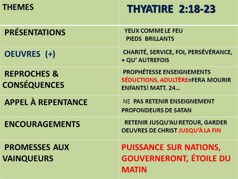 THEMES THYATIRE 2:18-23 PRÉSENTATIONS YEUX COMME LE FEU PIEDS BRILLANTS OEUVRES (+) CHARITÉ, SERVICE, FOI, PERSÉVÉRANCE, + QU AUTREFOIS REPROCHES & CO
