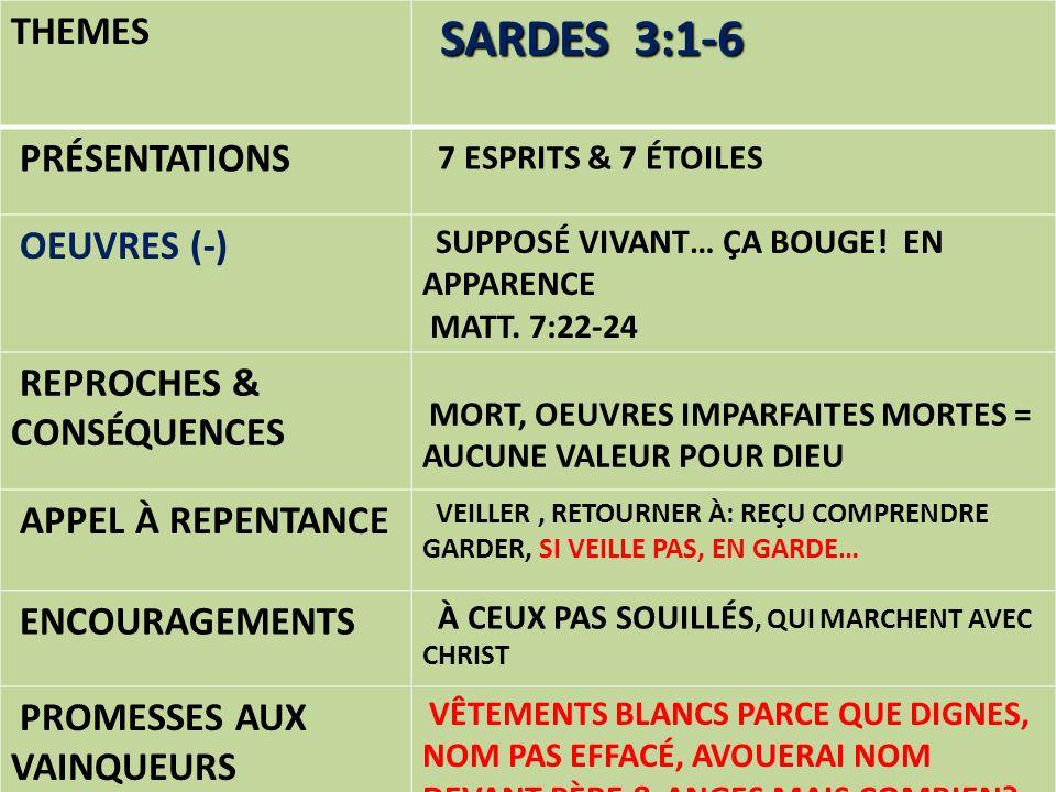 THEMES SARDES 3:1-6 PRÉSENTATIONS 7 ESPRITS & 7 ÉTOILES OEUVRES (-) SUPPOSÉ VIVANT… ÇA BOUGE! EN APPARENCE MATT. 7:22-24 REPROCHES & CONSÉQUENCES MORT