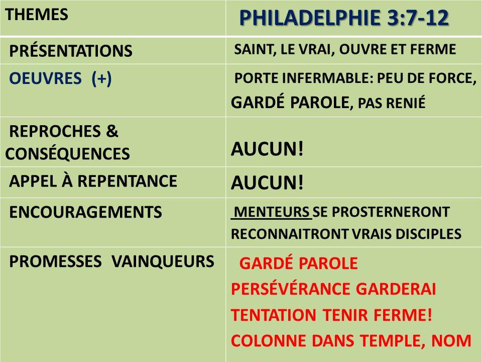 THEMES PHILADELPHIE 3:7-12 PRÉSENTATIONS SAINT, LE VRAI, OUVRE ET FERME OEUVRES (+) PORTE INFERMABLE: PEU DE FORCE, GARDÉ PAROLE, PAS RENIÉ REPROCHES