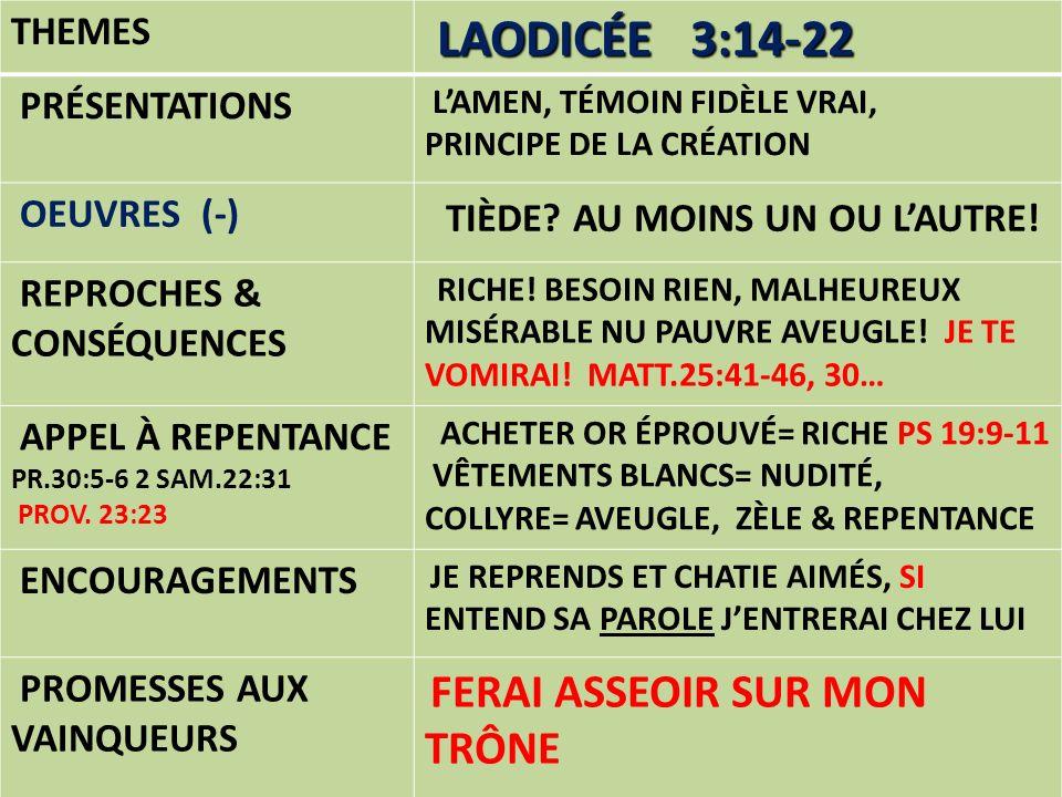 THEMES LAODICÉE 3:14-22 PRÉSENTATIONS LAMEN, TÉMOIN FIDÈLE VRAI, PRINCIPE DE LA CRÉATION OEUVRES (-) TIÈDE? AU MOINS UN OU LAUTRE! REPROCHES & CONSÉQU