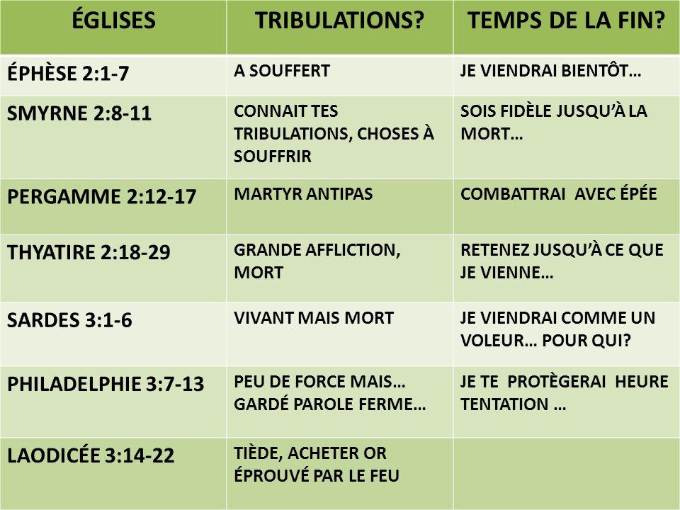 THEMES SARDES 3:1-6 PRÉSENTATIONS 7 ESPRITS & 7 ÉTOILES OEUVRES (-) SUPPOSÉ VIVANT… ÇA BOUGE.