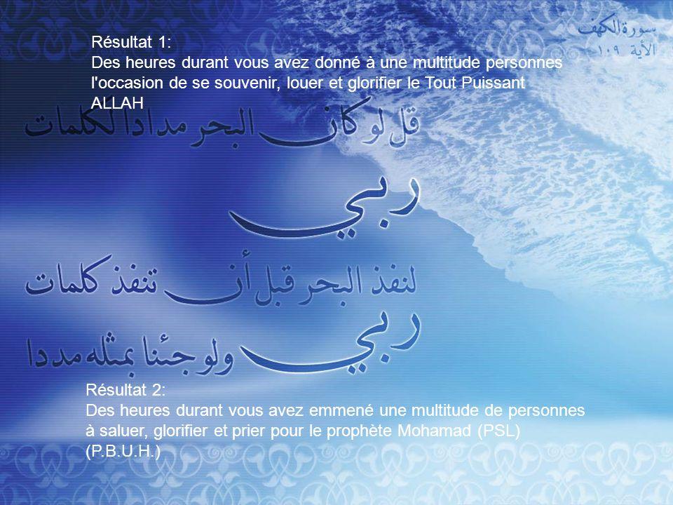 Résultat 2: Des heures durant vous avez emmené une multitude de personnes à saluer, glorifier et prier pour le prophète Mohamad (PSL) (P.B.U.H.) Résul