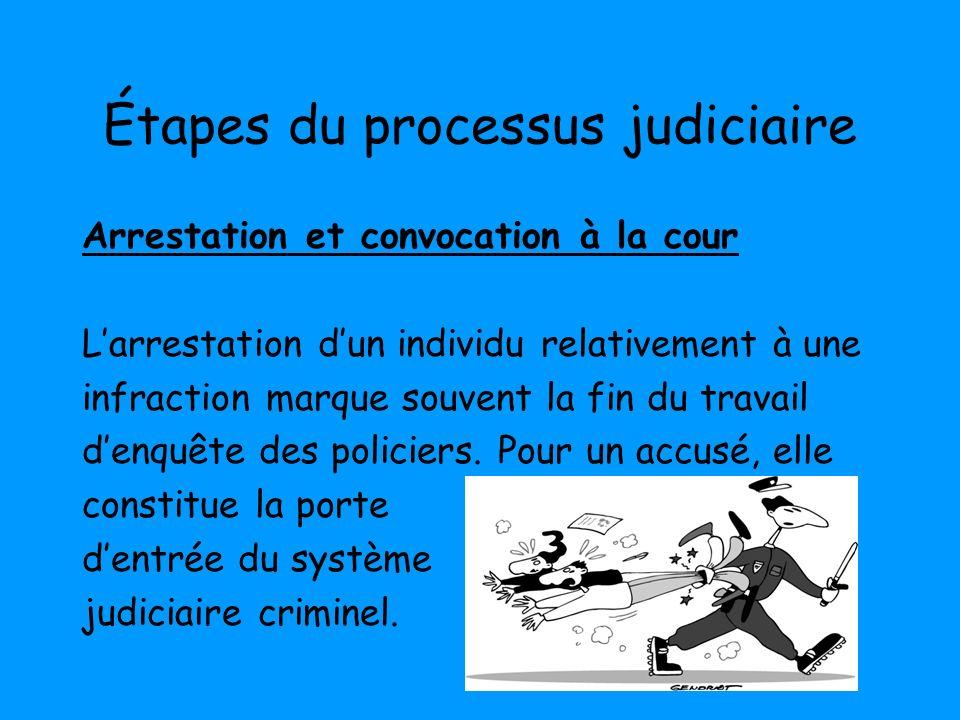 Étapes du processus judiciaire Arrestation et convocation à la cour Larrestation dun individu relativement à une infraction marque souvent la fin du t