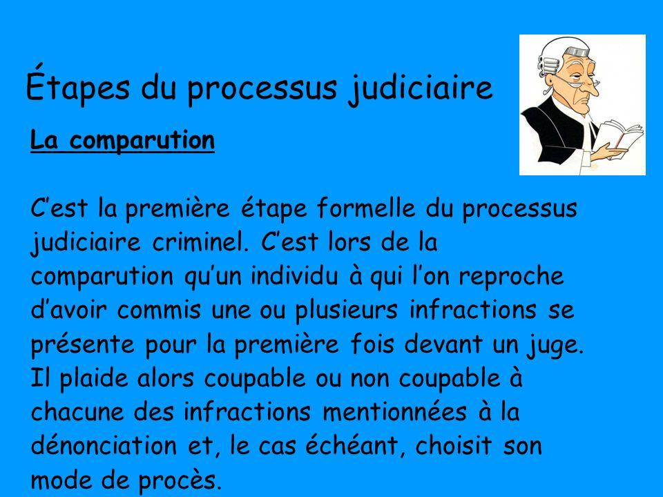 Étapes du processus judiciaire La comparution Cest la première étape formelle du processus judiciaire criminel. Cest lors de la comparution quun indiv