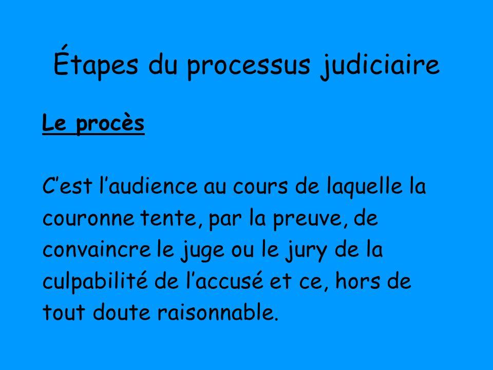 Étapes du processus judiciaire Le procès Cest laudience au cours de laquelle la couronne tente, par la preuve, de convaincre le juge ou le jury de la