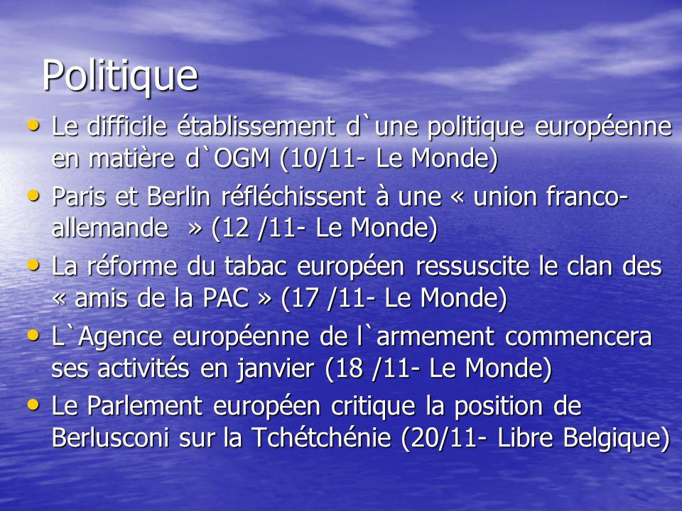 Politique Le difficile établissement d`une politique européenne en matière d`OGM (10/11- Le Monde) Le difficile établissement d`une politique européenne en matière d`OGM (10/11- Le Monde) Paris et Berlin réfléchissent à une « union franco- allemande » (12 /11- Le Monde) Paris et Berlin réfléchissent à une « union franco- allemande » (12 /11- Le Monde) La réforme du tabac européen ressuscite le clan des « amis de la PAC » (17 /11- Le Monde) La réforme du tabac européen ressuscite le clan des « amis de la PAC » (17 /11- Le Monde) L`Agence européenne de l`armement commencera ses activités en janvier (18 /11- Le Monde) L`Agence européenne de l`armement commencera ses activités en janvier (18 /11- Le Monde) Le Parlement européen critique la position de Berlusconi sur la Tchétchénie (20/11- Libre Belgique) Le Parlement européen critique la position de Berlusconi sur la Tchétchénie (20/11- Libre Belgique)