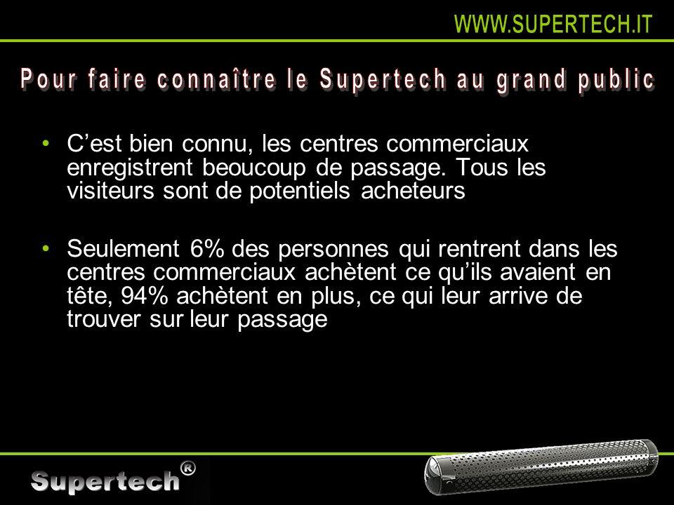Les ventes sont des statistiques Nos ventes dependront toujours du nombre de personnes qui savent que le Supertech existe Vous ne vous êtes jamais demandé combien de personne connaissent le Supertech sur le territoire que vous administré.