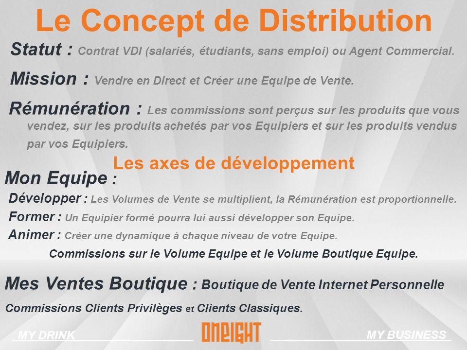 Le Concept de Distribution MY DRINK MY BUSINESS Statut : Contrat VDI (salariés, étudiants, sans emploi) ou Agent Commercial.