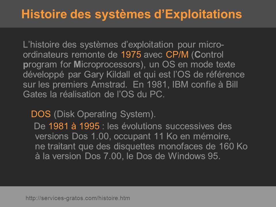 Histoire des systèmes dExploitations Lhistoire des systèmes dexploitation pour micro- ordinateurs remonte de 1975 avec CP/M (Control program for Micro