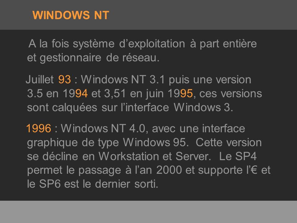 WINDOWS NT A la fois système dexploitation à part entière et gestionnaire de réseau. Juillet 93 : Windows NT 3.1 puis une version 3.5 en 1994 et 3,51