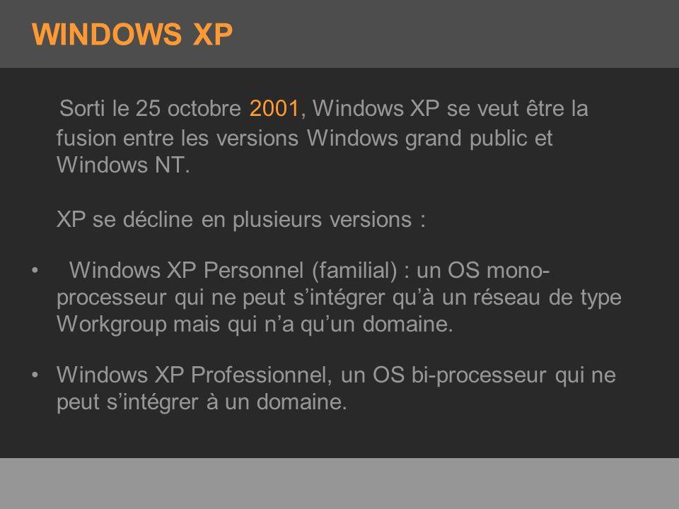 WINDOWS XP Sorti le 25 octobre 2001, Windows XP se veut être la fusion entre les versions Windows grand public et Windows NT. XP se décline en plusieu