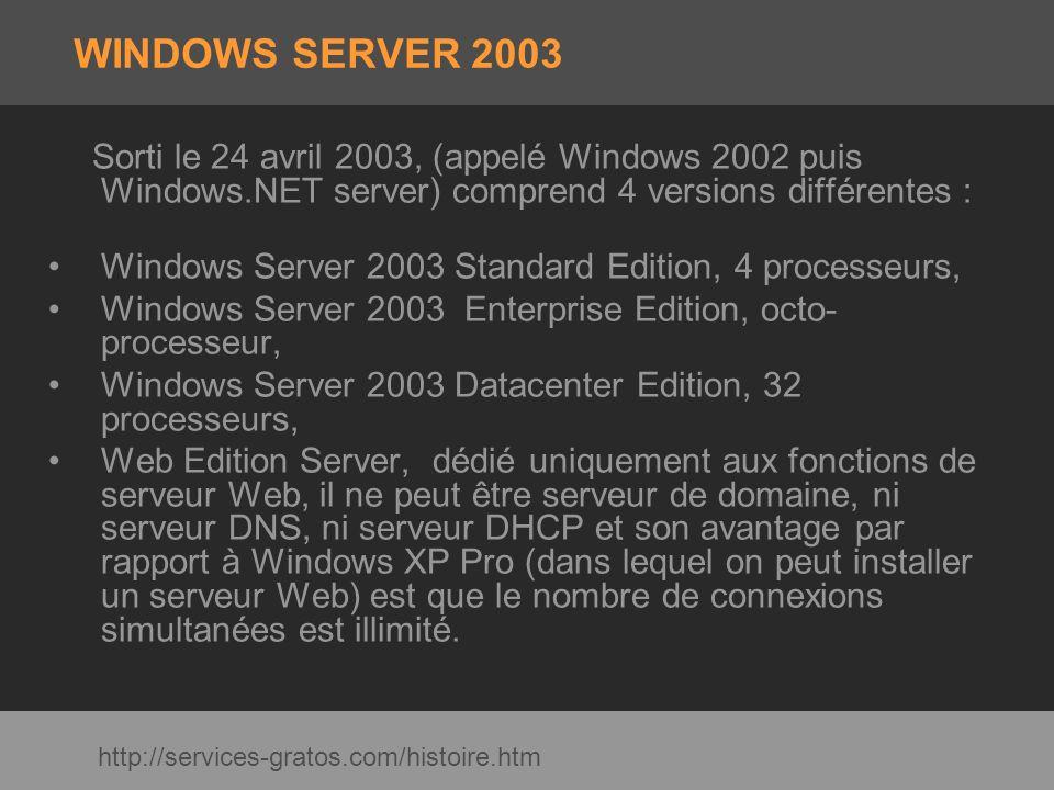 WINDOWS SERVER 2003 Sorti le 24 avril 2003, (appelé Windows 2002 puis Windows.NET server) comprend 4 versions différentes : Windows Server 2003 Standa