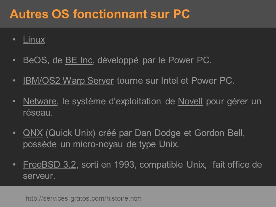 Autres OS fonctionnant sur PC Linux BeOS, de BE Inc, développé par le Power PC. IBM/OS2 Warp Server tourne sur Intel et Power PC. Netware, le système