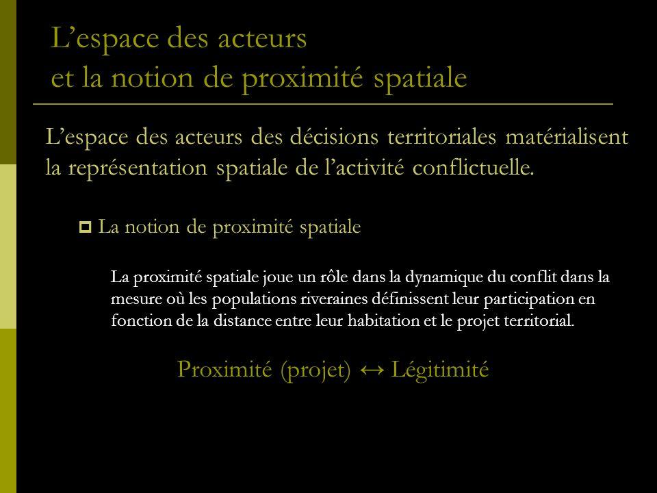Lespace des acteurs et la notion de proximité spatiale Lespace des acteurs des décisions territoriales matérialisent la représentation spatiale de lactivité conflictuelle.