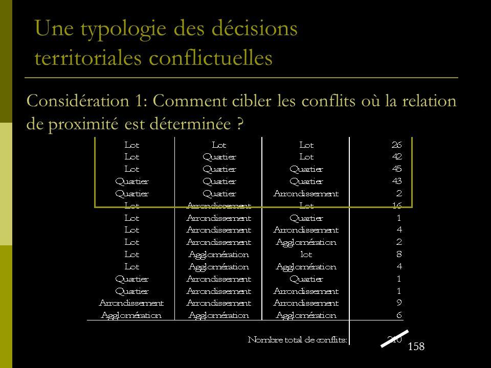158 Considération 1: Comment cibler les conflits où la relation de proximité est déterminée .