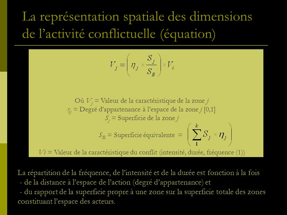 Où V j = Valeur de la caractéristique de la zone j η j = Degré dappartenance à lespace de la zone j [0,1] S j = Superficie de la zone j S E = Superfic