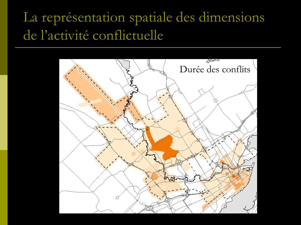 La représentation spatiale des dimensions de lactivité conflictuelle Durée des conflits