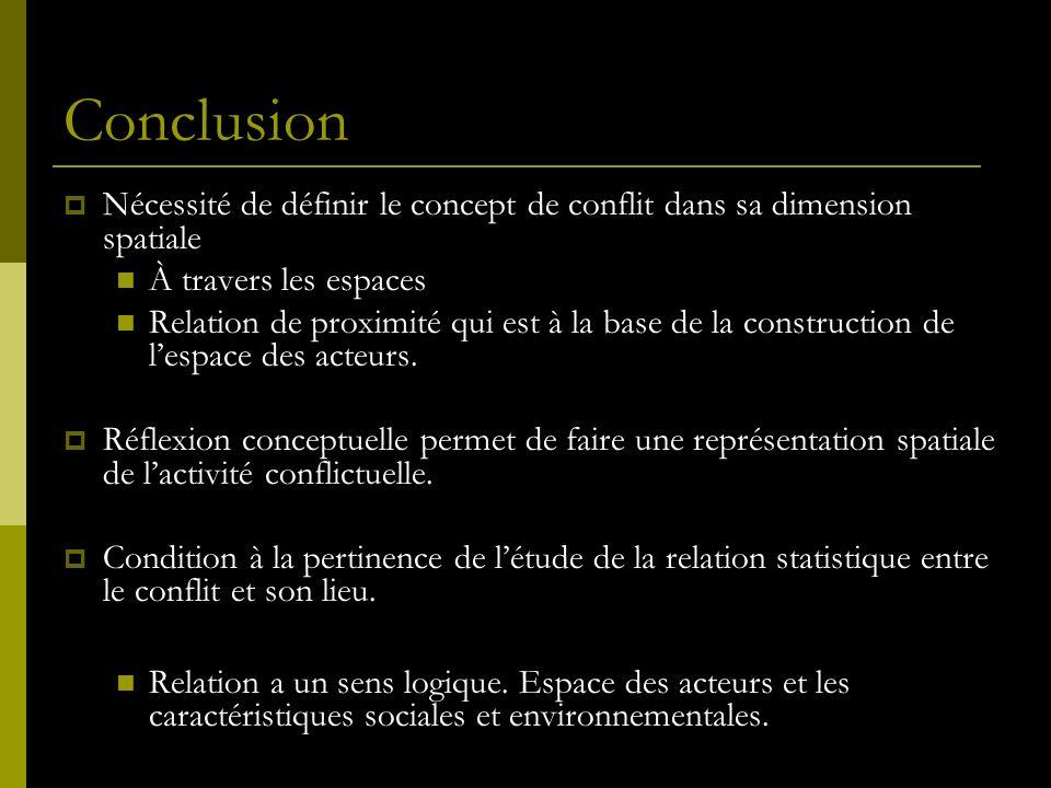 Conclusion Nécessité de définir le concept de conflit dans sa dimension spatiale À travers les espaces Relation de proximité qui est à la base de la construction de lespace des acteurs.