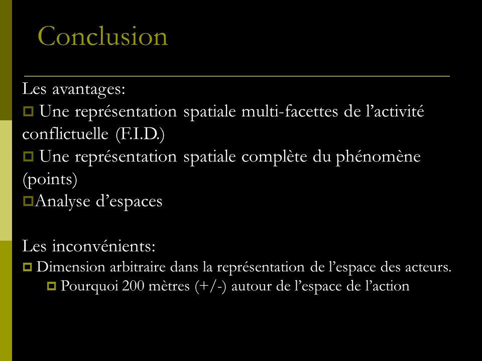 Conclusion Les avantages: Une représentation spatiale multi-facettes de lactivité conflictuelle (F.I.D.) Une représentation spatiale complète du phénomène (points) Analyse despaces Les inconvénients: Dimension arbitraire dans la représentation de lespace des acteurs.