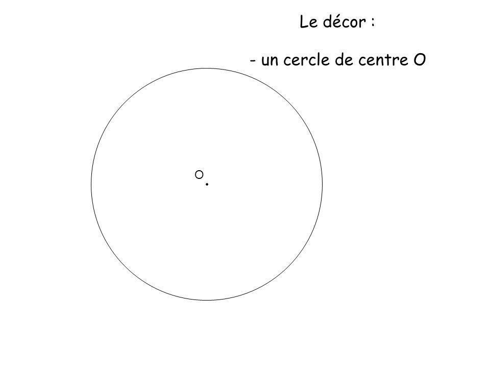 O Le décor : - un cercle de centre O