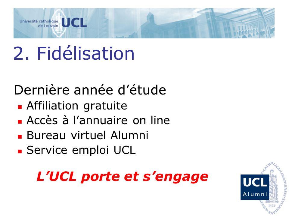 2. Fidélisation Dernière année détude Affiliation gratuite Accès à lannuaire on line Bureau virtuel Alumni Service emploi UCL LUCL porte et sengage