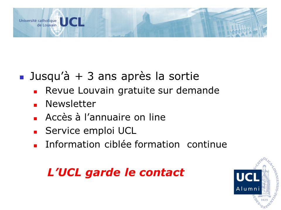 Jusquà + 3 ans après la sortie Revue Louvain gratuite sur demande Newsletter Accès à lannuaire on line Service emploi UCL Information ciblée formation continue LUCL garde le contact