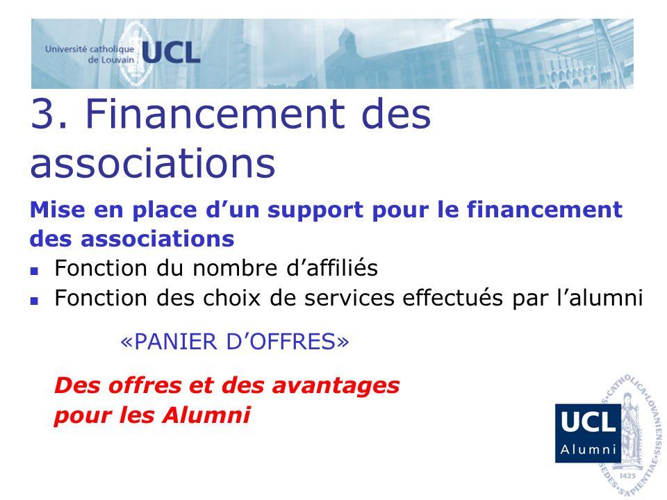 3. Financement des associations Mise en place dun support pour le financement des associations Fonction du nombre daffiliés Fonction des choix de serv