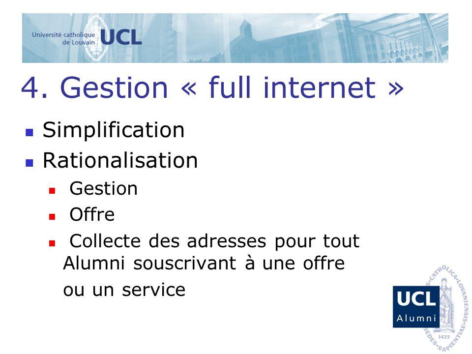 4. Gestion « full internet » Simplification Rationalisation Gestion Offre Collecte des adresses pour tout Alumni souscrivant à une offre ou un service