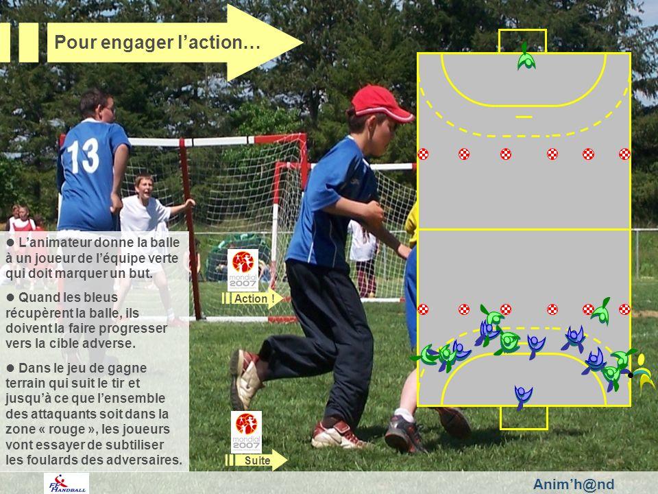 Animh@nd Pour engager laction… Lanimateur donne la balle à un joueur de léquipe verte qui doit marquer un but. Quand les bleus récupèrent la balle, il
