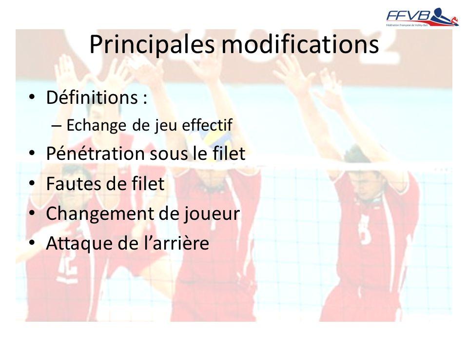 Nouvelles Règles Ancien texte 15.11 DEMANDES NON FONDEES 15.11.3 La répétition dune demande non fondée dans le match constitue un retard de jeu.
