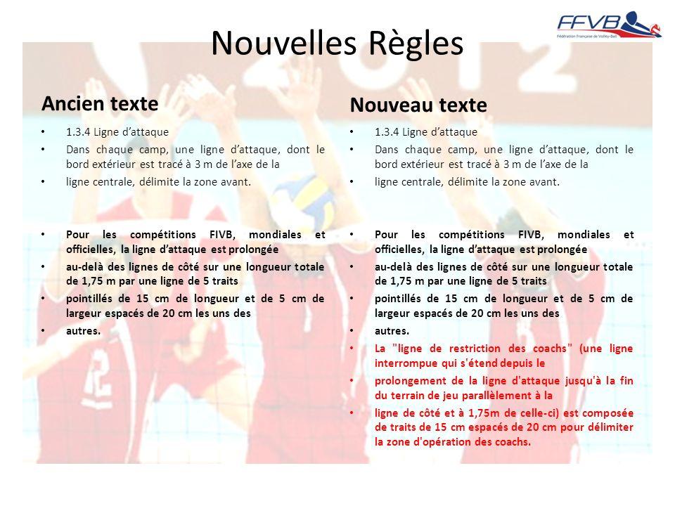 Nouvelles Règles Ancien texte 4 EQUIPES 4.1 COMPOSITION DES EQUIPES 4.1.1 Une équipe peut être composée de 12 joueurs au maximum, un entraîneur, un entraîneur- adjoint, un soigneur et un médecin.